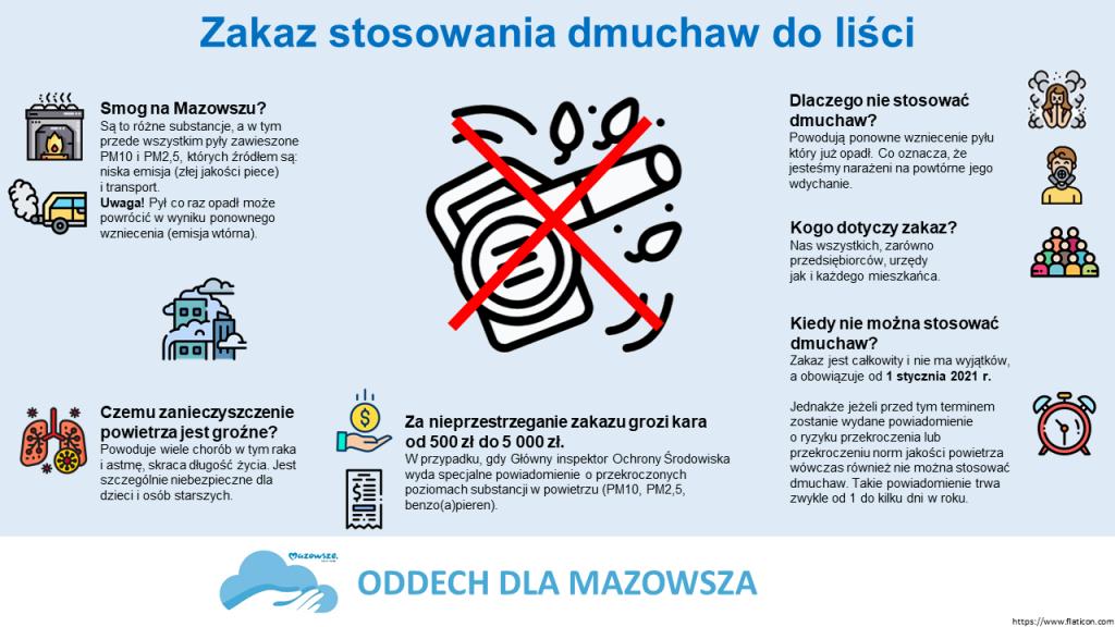 zakaz-dmuchaw